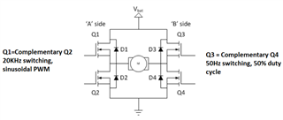 Sample code of RX24T CPU for 1-phase inverter application